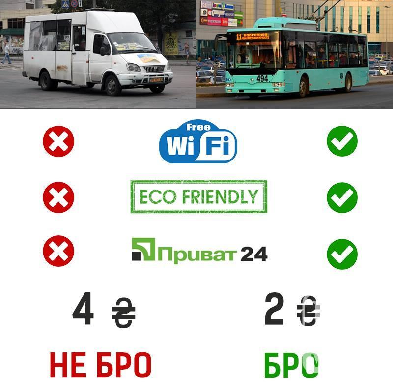 Тролейбус – маршрутка: 4:0. ФОТОФАКТ