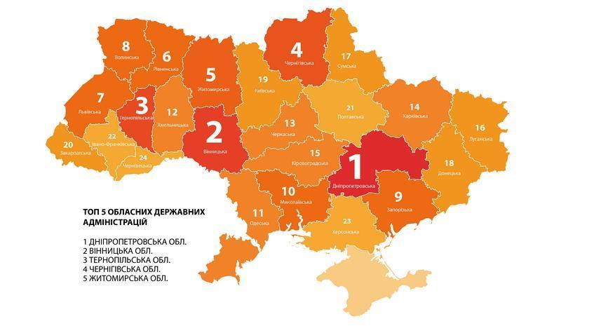 Чернігівська ОДА опинилася серед лідерів у рейтингу прозорості державних закупівель