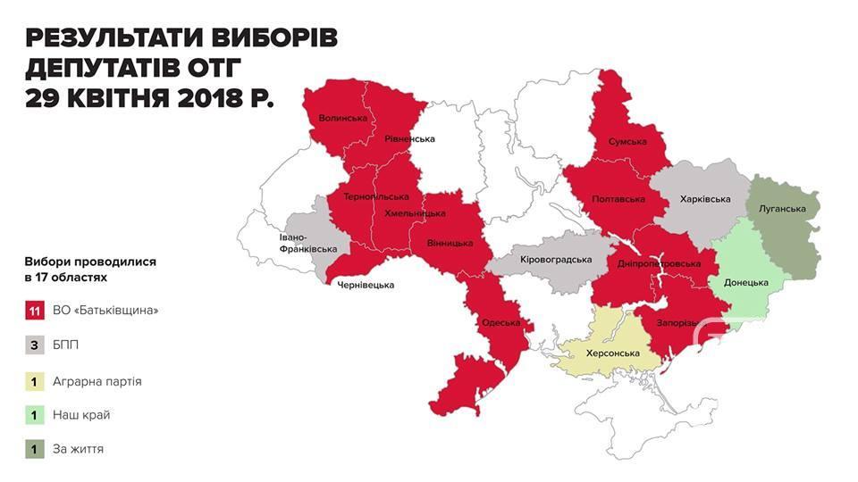«Батьківщина» перемогла на виборах в громадах із результатом 35,4%. ВІДЕО