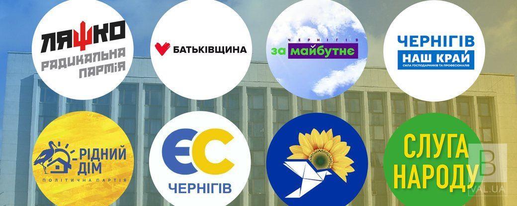 Хто буде депутатом Чернігівської облради: попередні дані