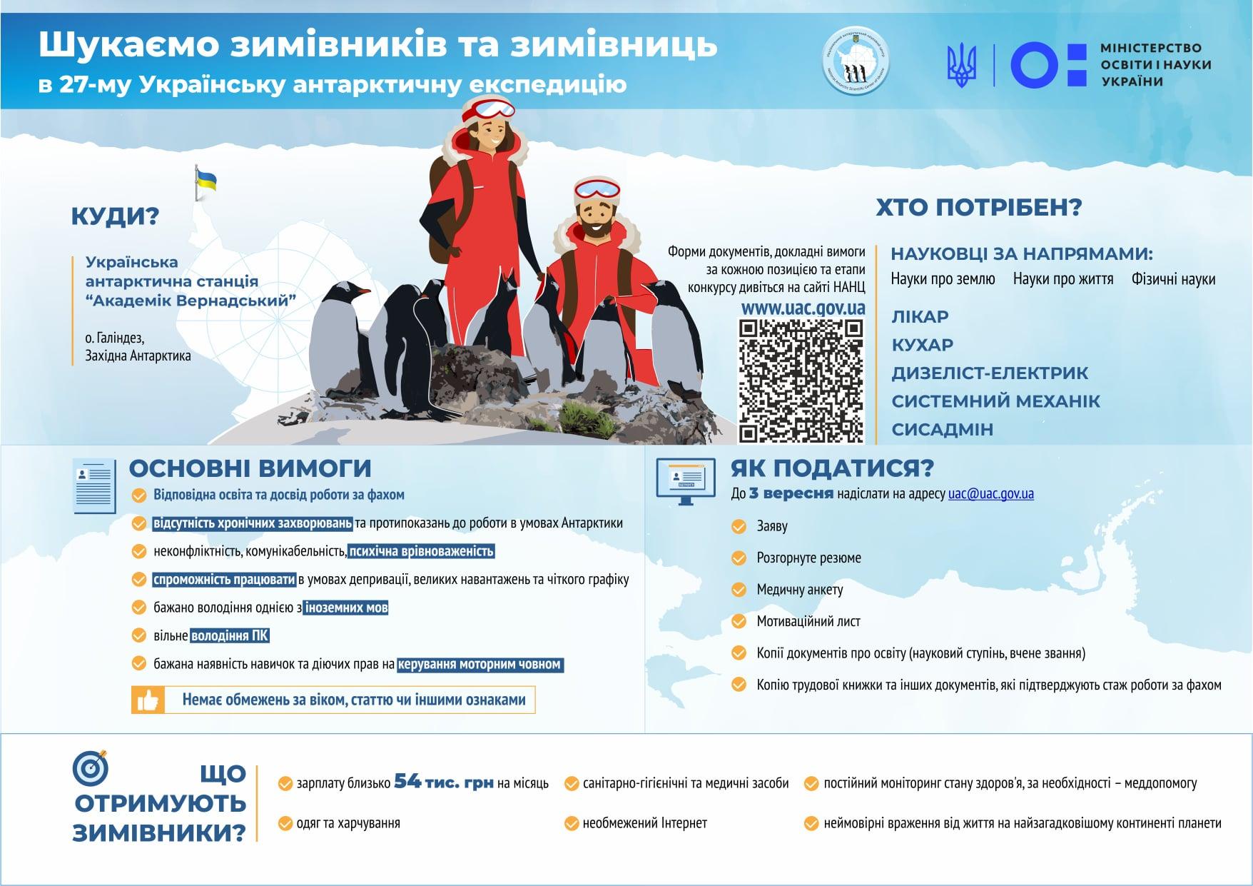 Україна шукає полярників для нової антарктичної експедиції, зарплата – понад 50 тисяч гривень