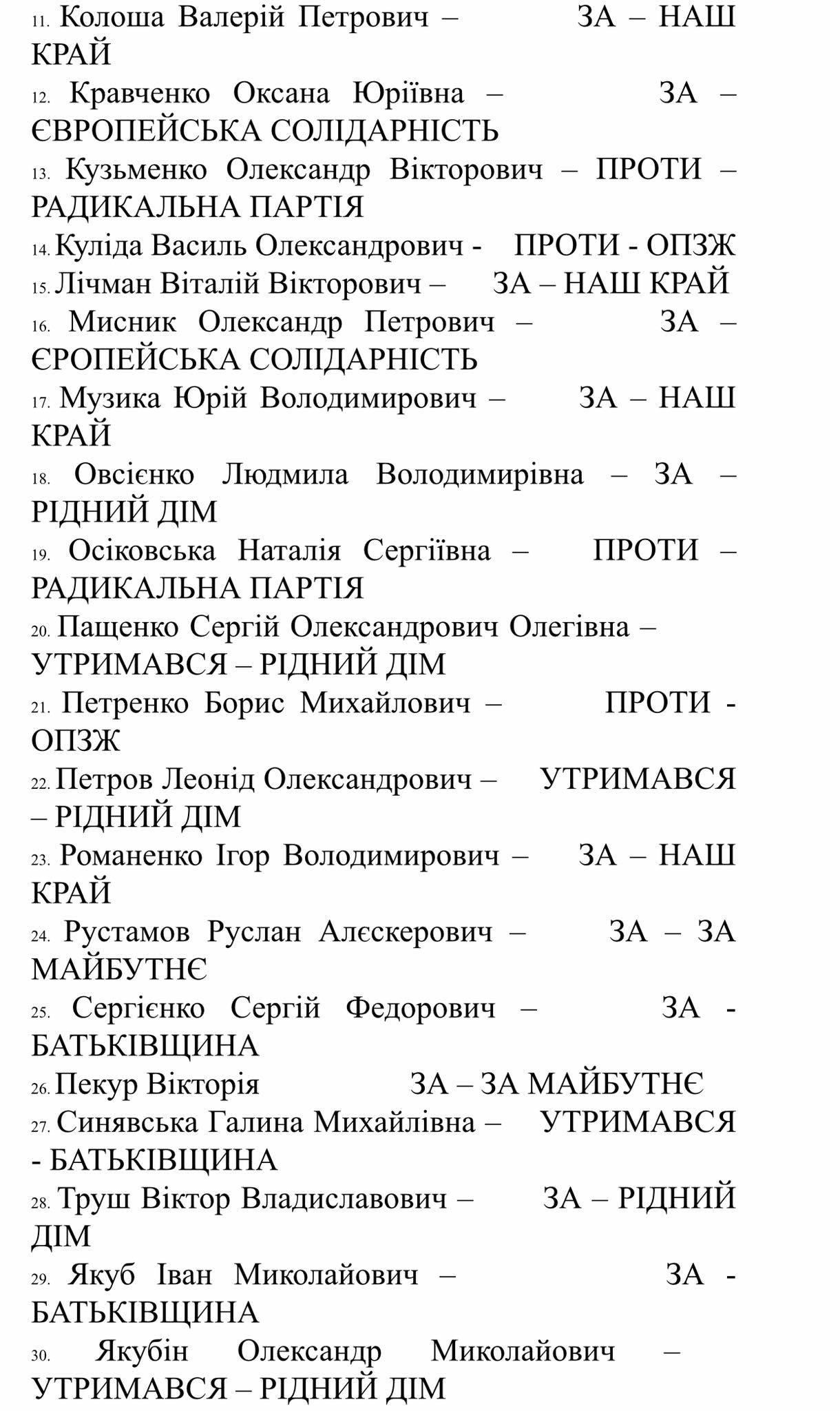 Провладна більшість в Чернігівській облраді продовжує гальмувати передачу лісів місцевим громадам